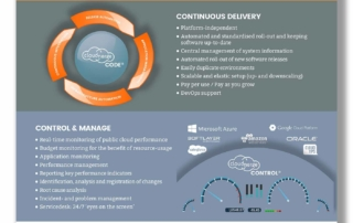 Marcom_Lines-of-Business_Back_CloudMerge